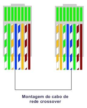 cabo crossover