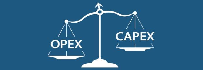 capexopex